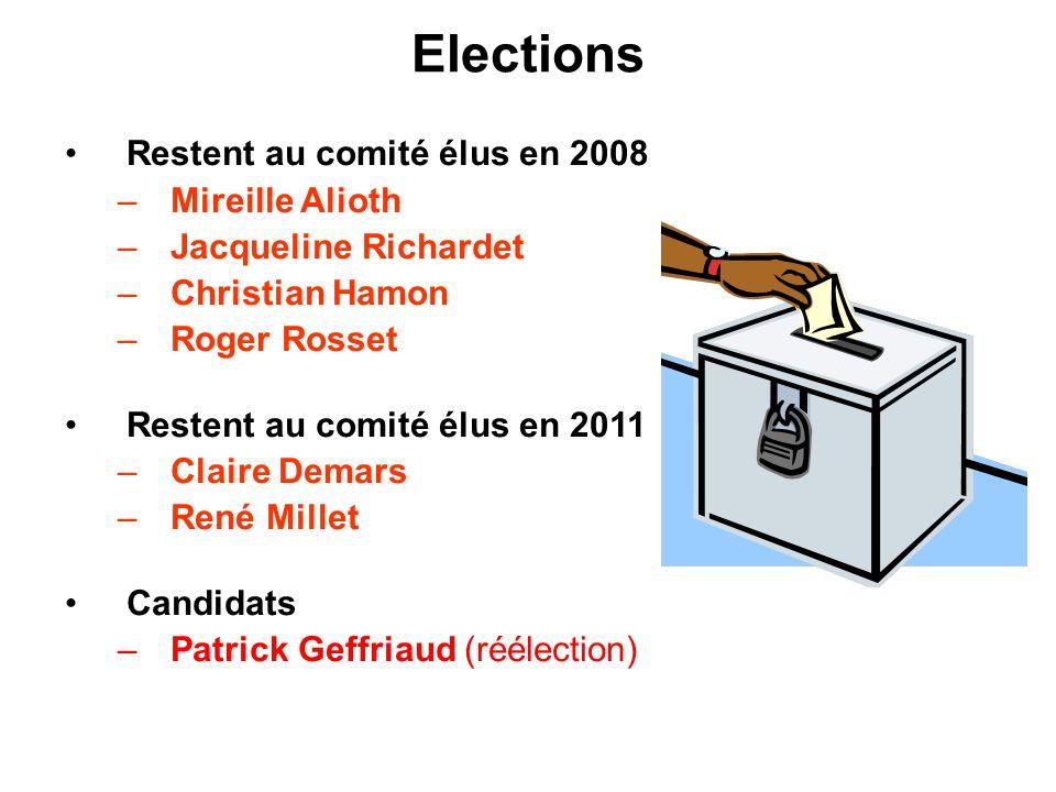 Elections Restent au comité élus en 2008 Mireille Alioth