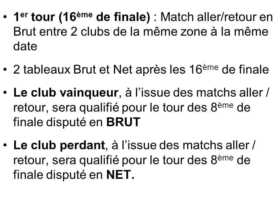 1er tour (16ème de finale) : Match aller/retour en Brut entre 2 clubs de la même zone à la même date