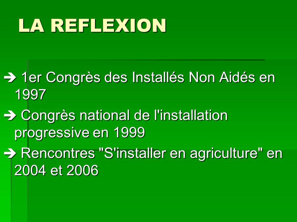 LA REFLEXION  1er Congrès des Installés Non Aidés en 1997