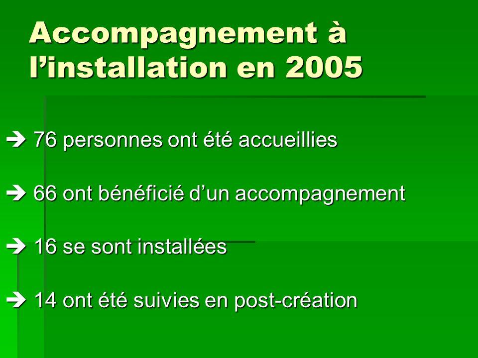 Accompagnement à l'installation en 2005