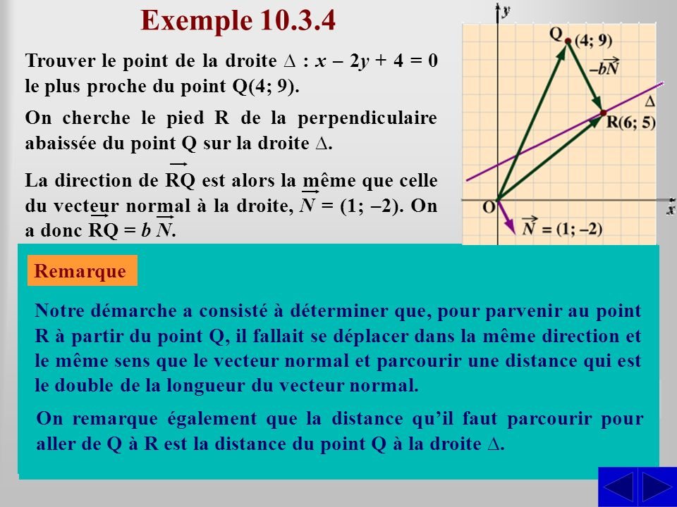 Exemple 10.3.4 Trouver le point de la droite ∆ : x – 2y + 4 = 0 le plus proche du point Q(4; 9).