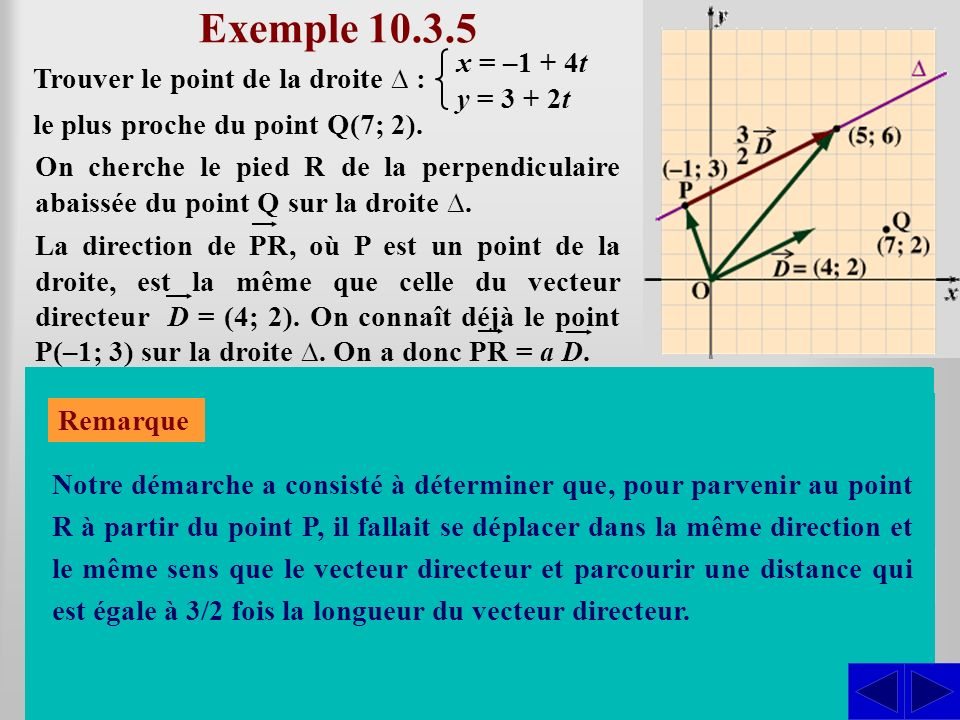 Exemple 10.3.5 S S S S x = –1 + 4t y = 3 + 2t