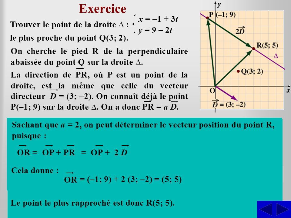 Exercice S S S x = –1 + 3t y = 9 – 2t