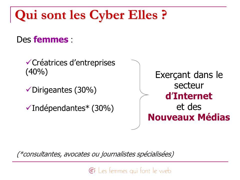 Qui sont les Cyber Elles