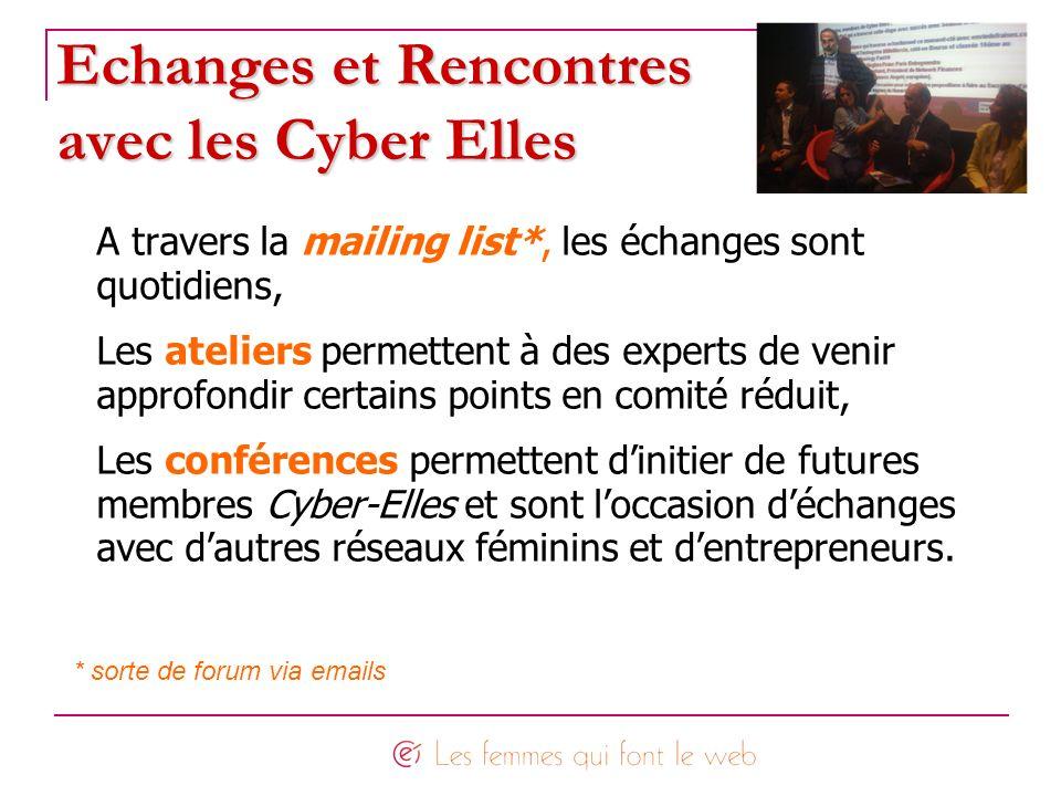 Echanges et Rencontres avec les Cyber Elles