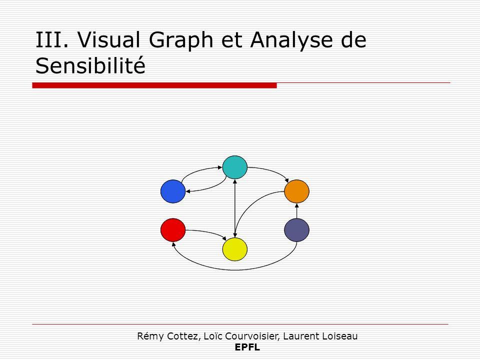 III. Visual Graph et Analyse de Sensibilité