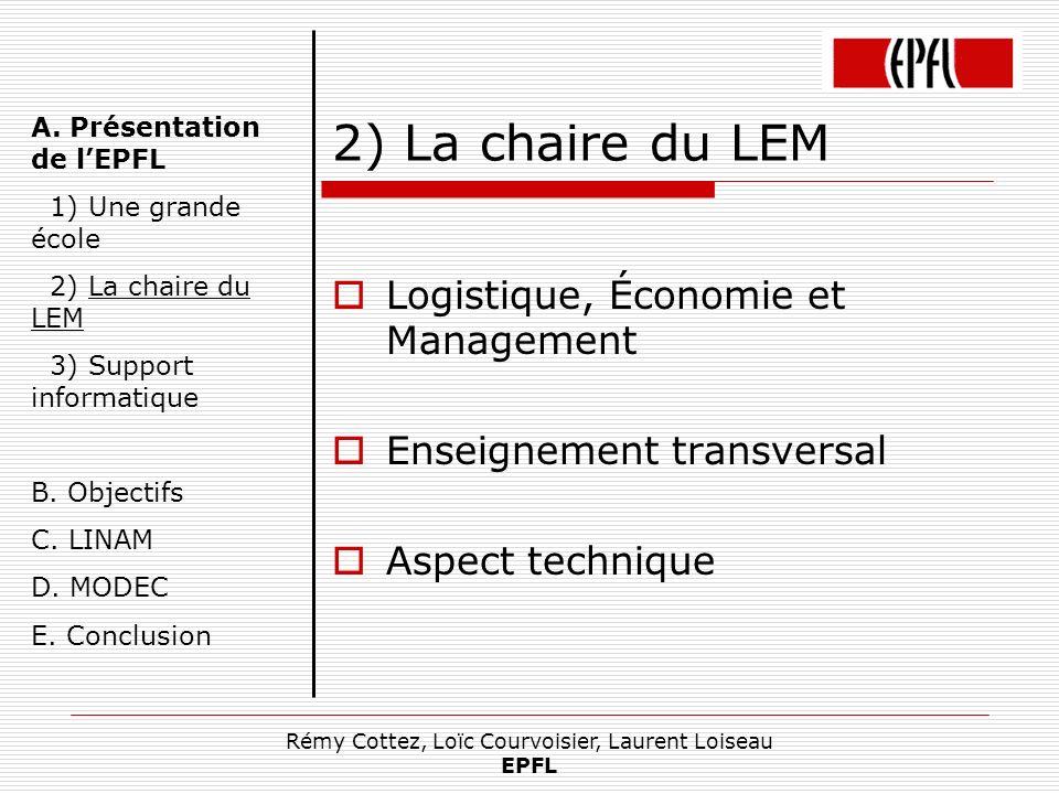 Rémy Cottez, Loïc Courvoisier, Laurent Loiseau