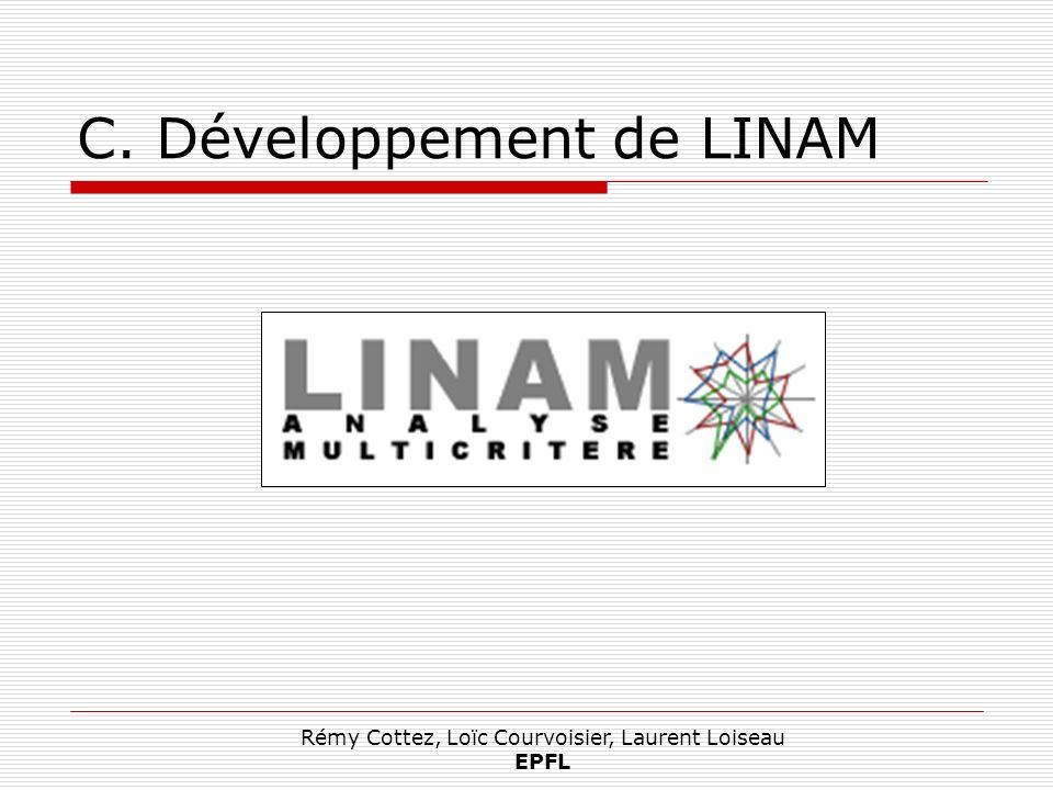 C. Développement de LINAM
