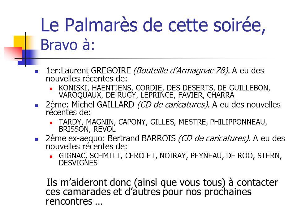 Le Palmarès de cette soirée, Bravo à: