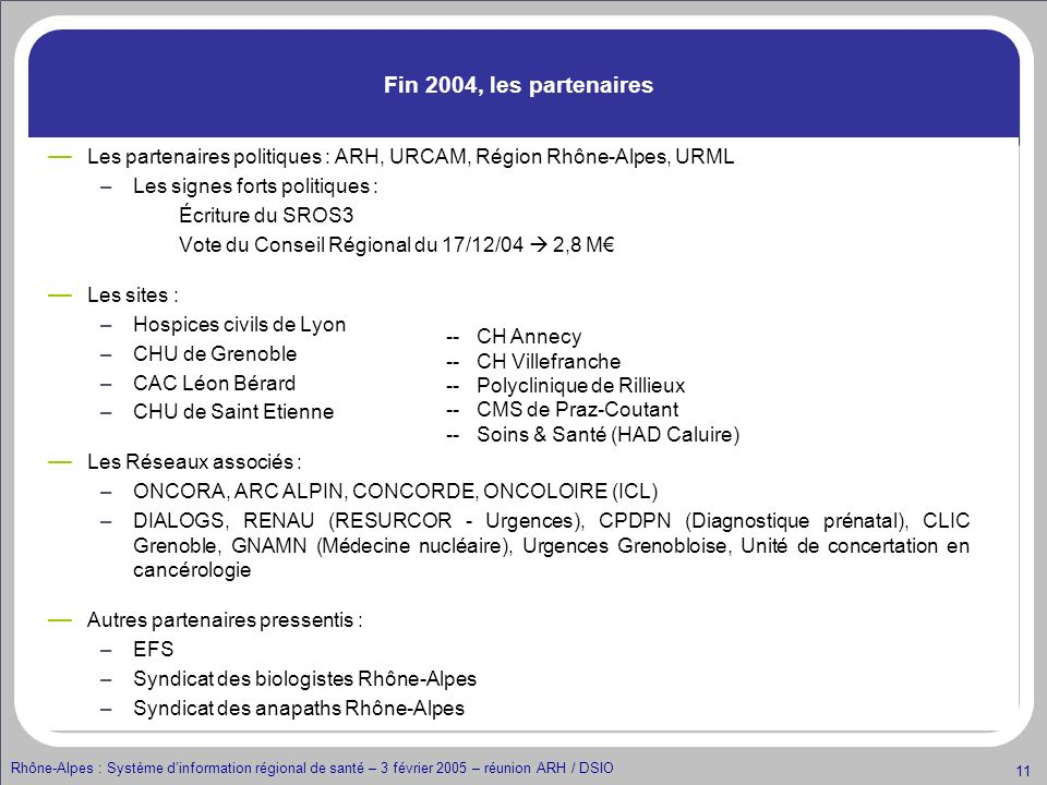 Fin 2004, les partenaires Les partenaires politiques : ARH, URCAM, Région Rhône-Alpes, URML. Les signes forts politiques :