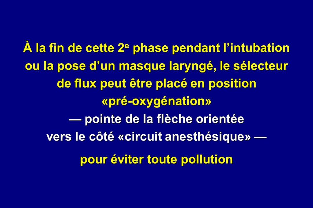 À la fin de cette 2e phase pendant l'intubation ou la pose d'un masque laryngé, le sélecteur de flux peut être placé en position «pré-oxygénation» — pointe de la flèche orientée vers le côté «circuit anesthésique» — pour éviter toute pollution
