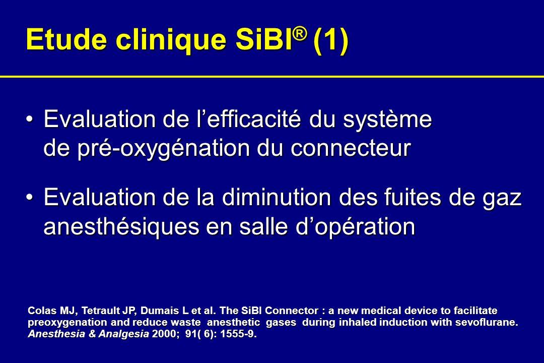 Etude clinique SiBI® (1)