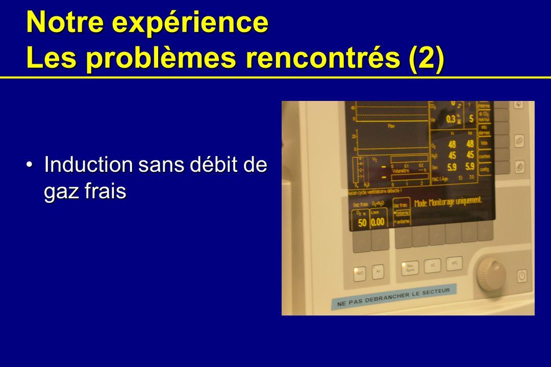 Notre expérience Les problèmes rencontrés (2)