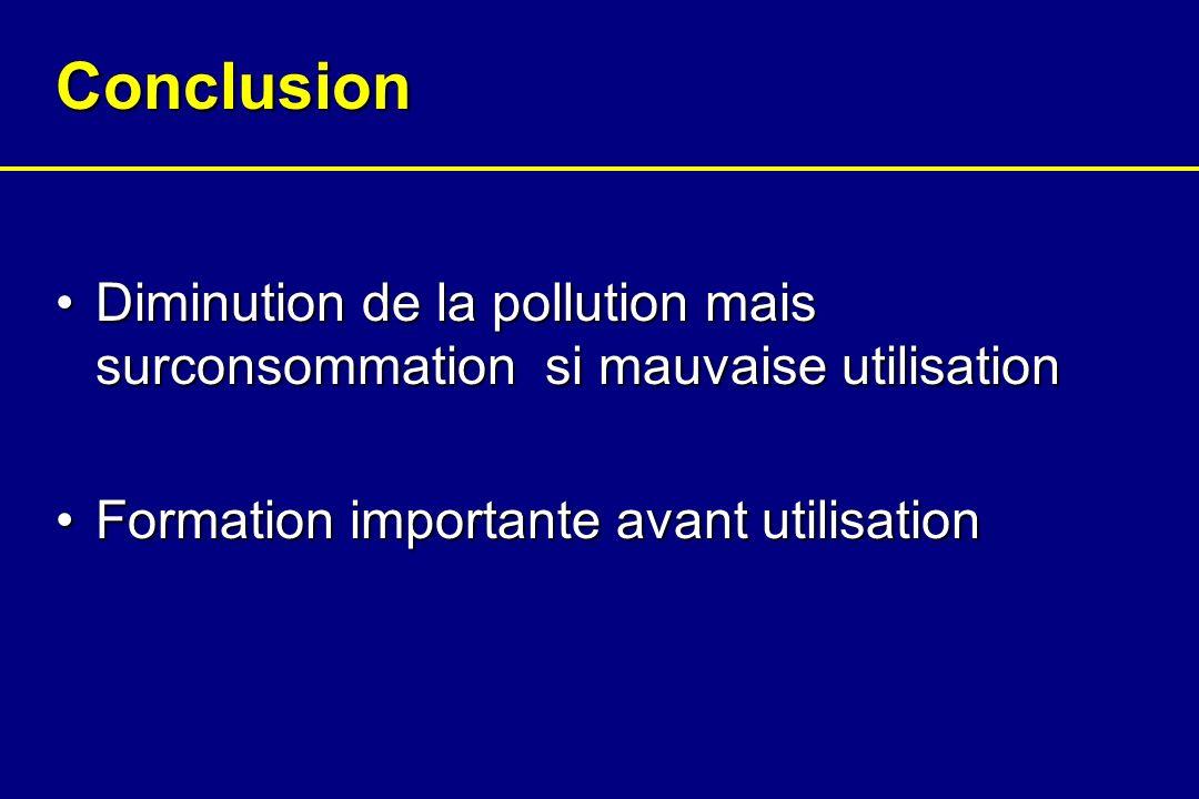 Conclusion Diminution de la pollution mais surconsommation si mauvaise utilisation.