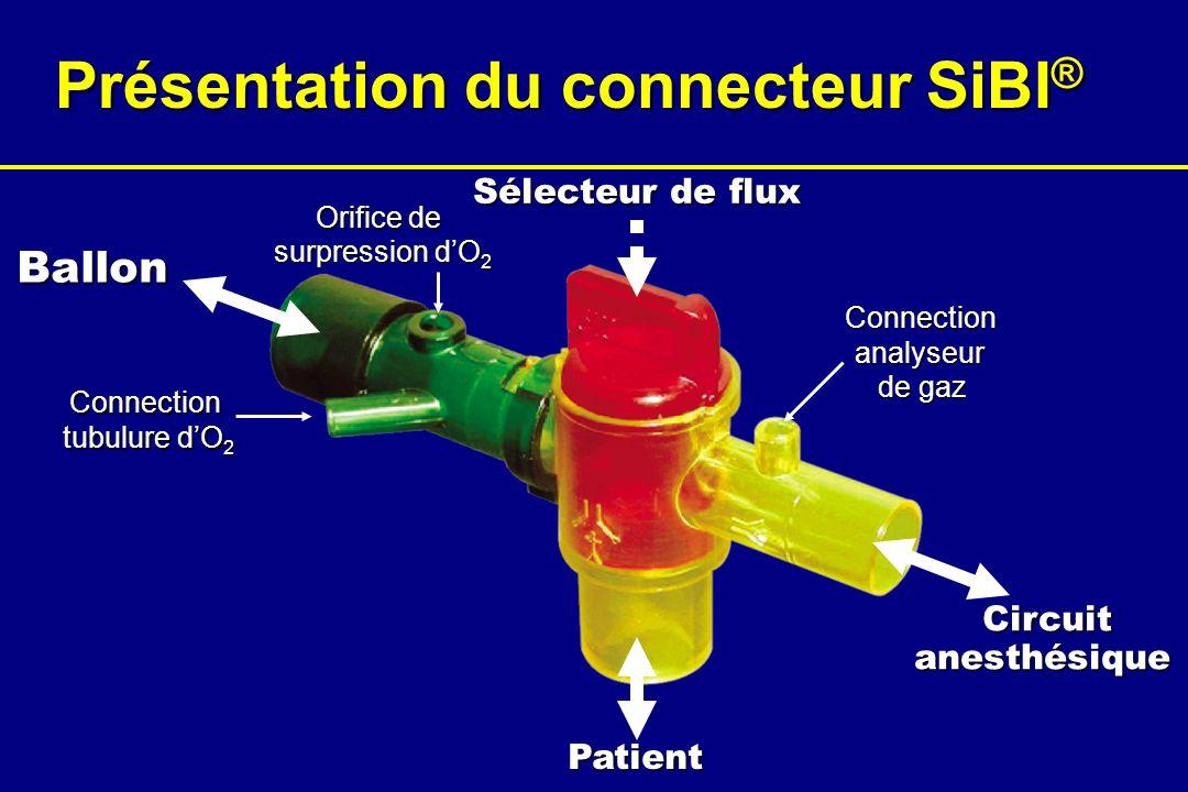 Présentation du connecteur SiBI®