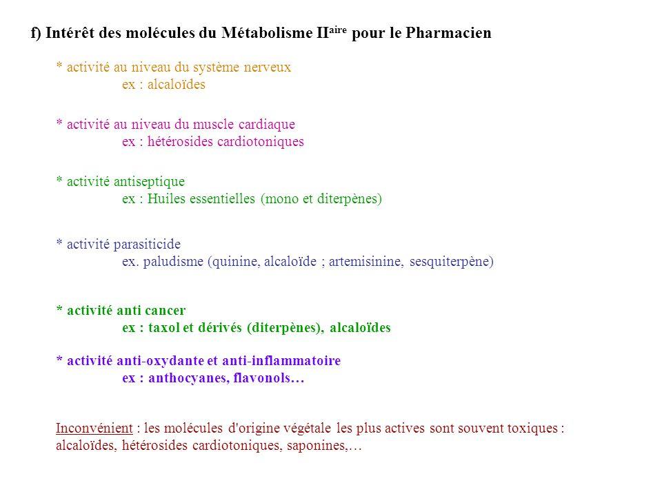 f) Intérêt des molécules du Métabolisme IIaire pour le Pharmacien