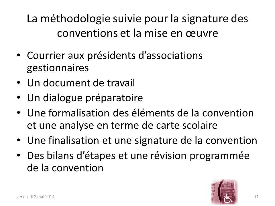 La méthodologie suivie pour la signature des conventions et la mise en œuvre