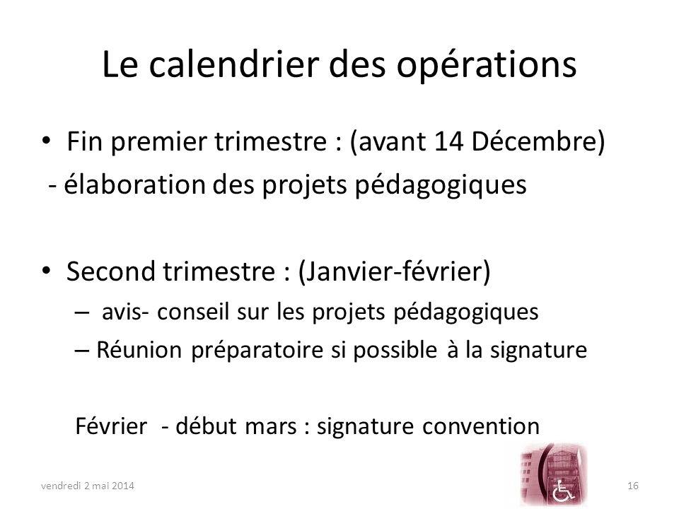 Le calendrier des opérations
