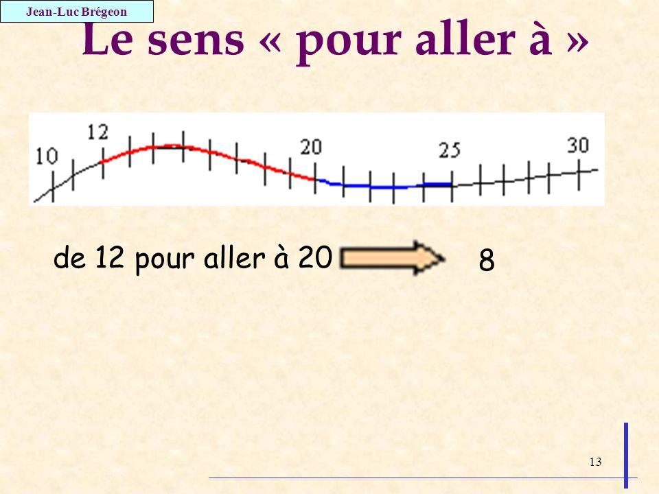 Le sens « pour aller à » de 12 pour aller à 20 8 Jean-Luc Brégeon 13