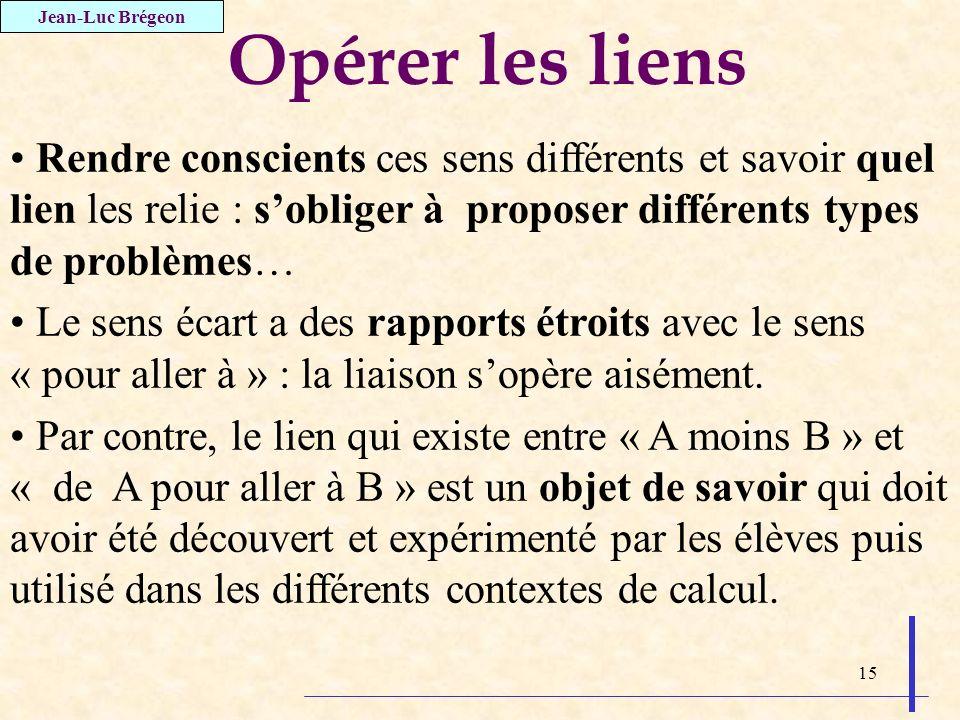 Jean-Luc Brégeon Opérer les liens.