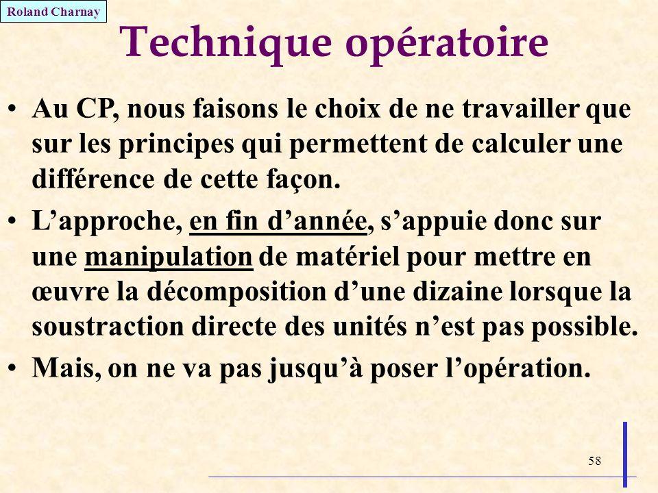 Roland Charnay Technique opératoire.