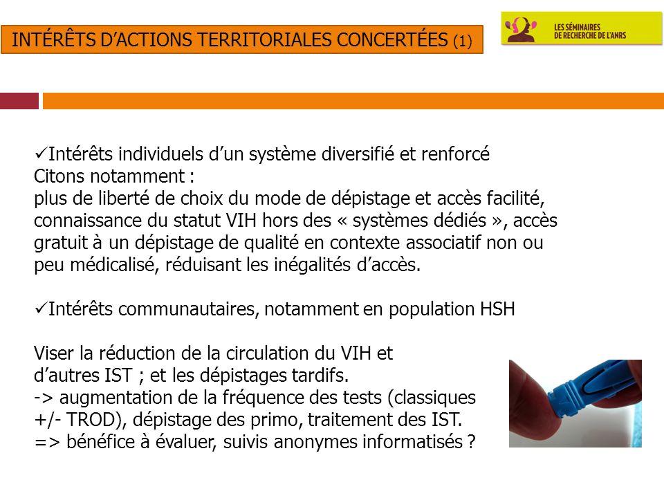 Intérêts d'actions territoriales concertées (1)