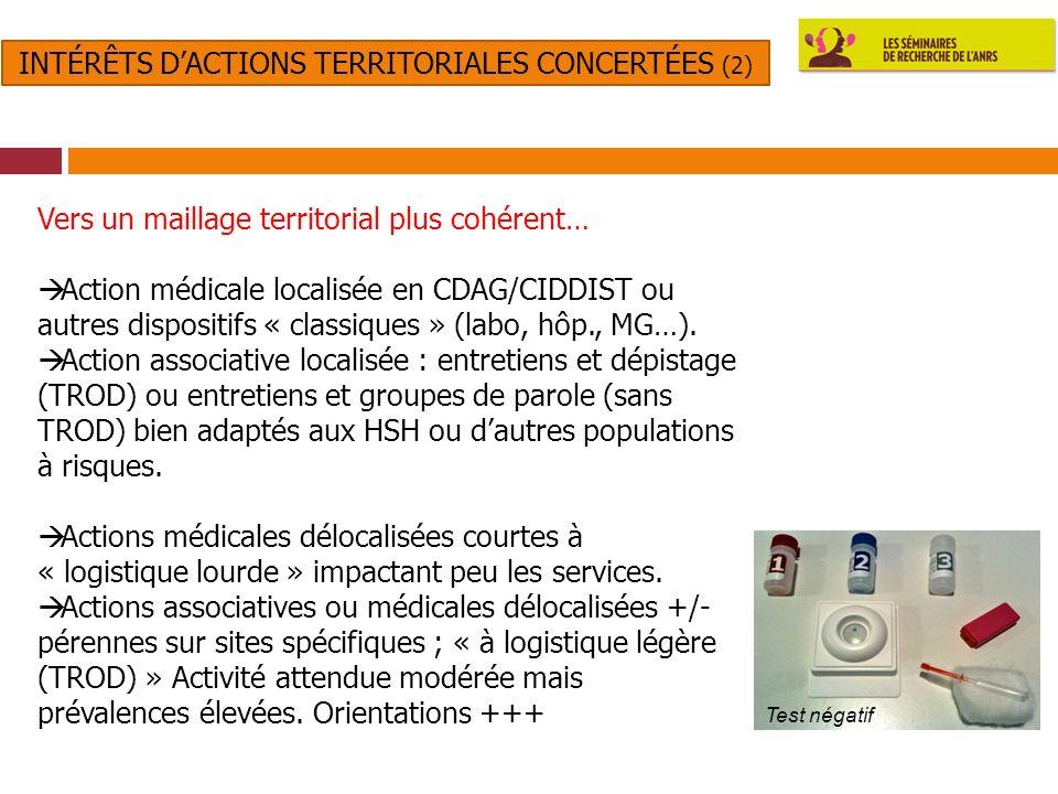 Intérêts d'actions territoriales concertées (2)