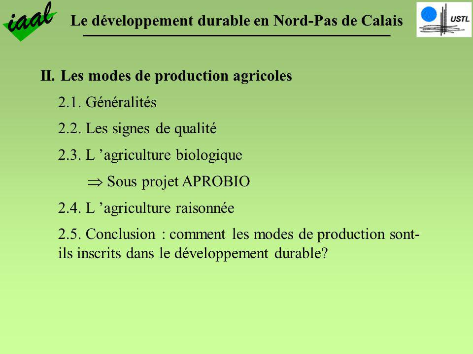 II. Les modes de production agricoles