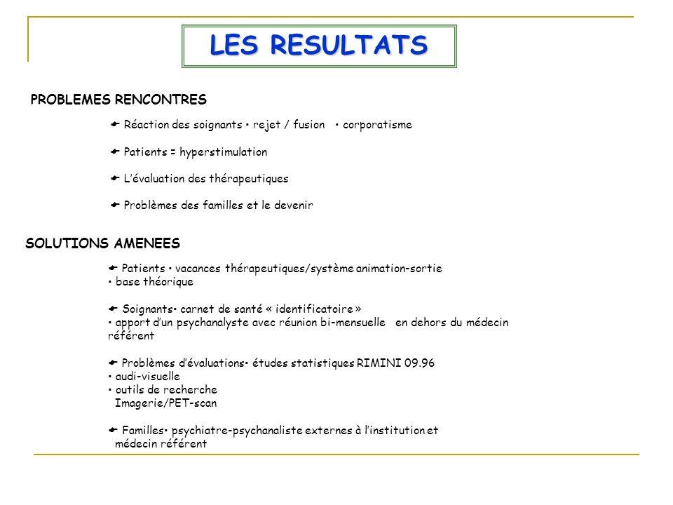 LES RESULTATS PROBLEMES RENCONTRES SOLUTIONS AMENEES 23
