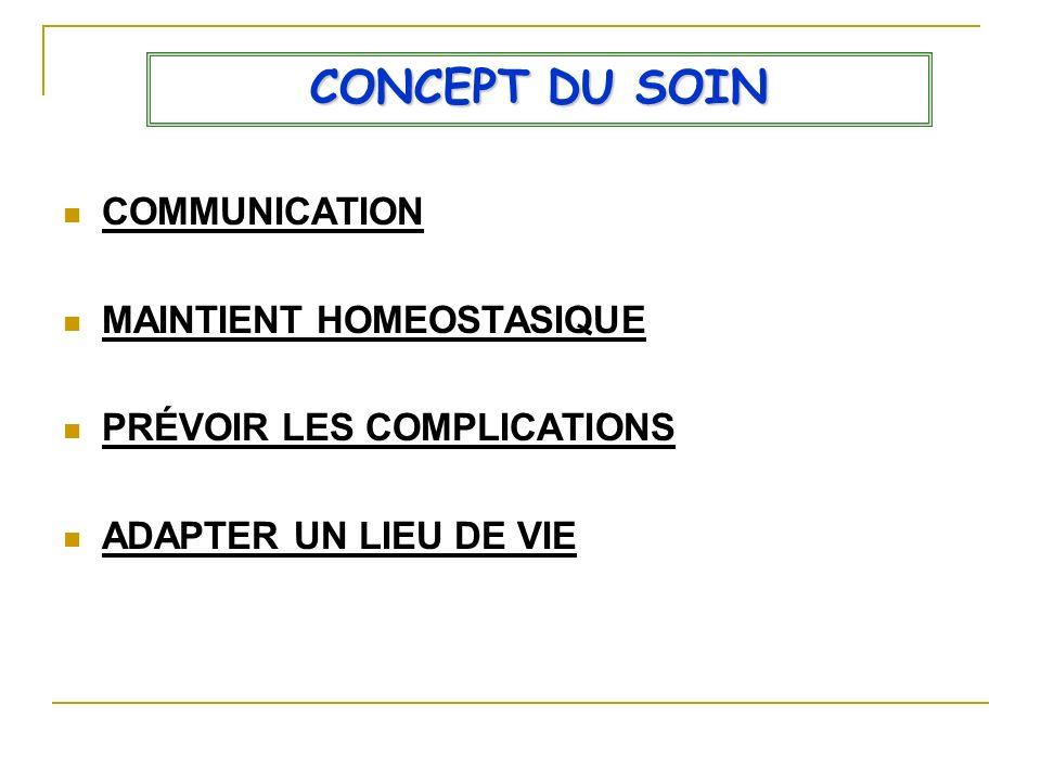 CONCEPT DU SOIN COMMUNICATION MAINTIENT HOMEOSTASIQUE