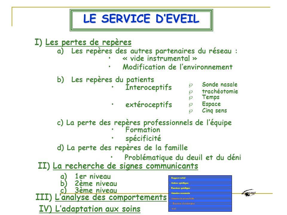 LE SERVICE D'EVEIL I) Les pertes de repères