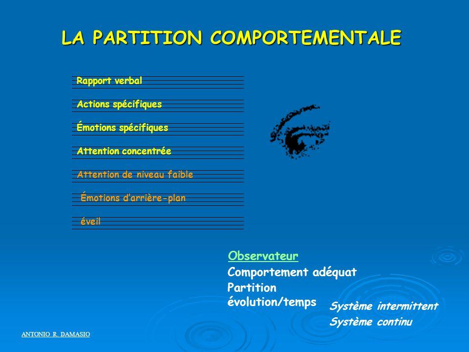 LA PARTITION COMPORTEMENTALE