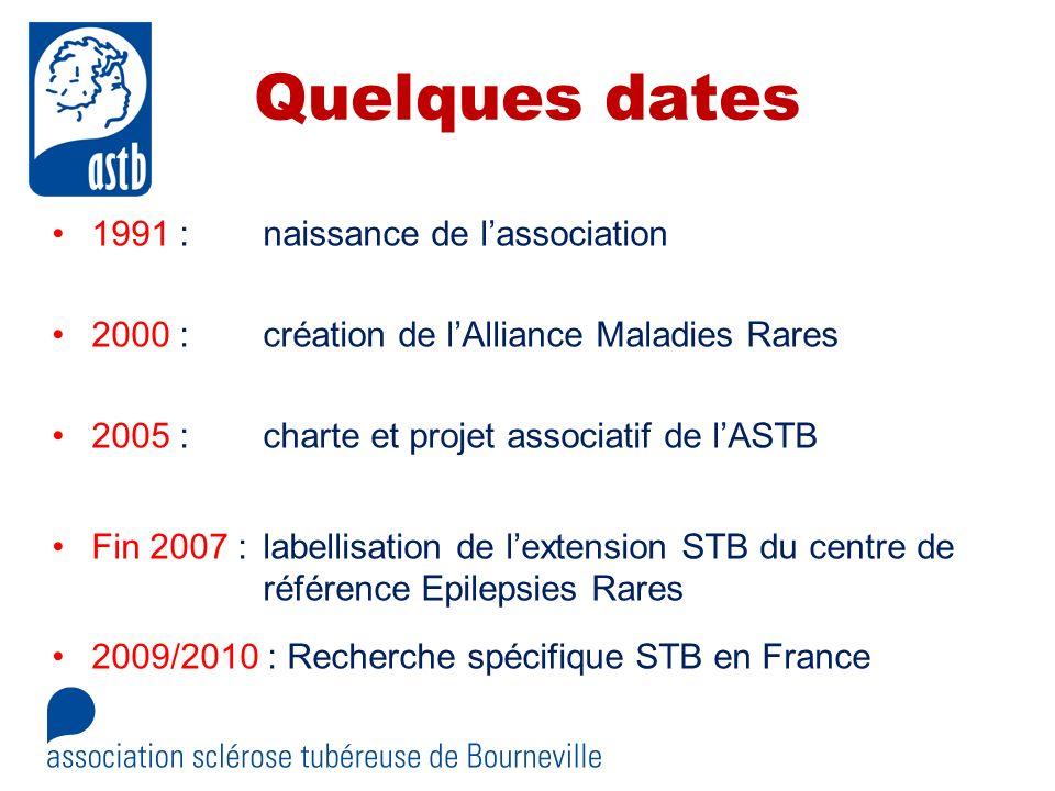 Quelques dates 1991 : naissance de l'association