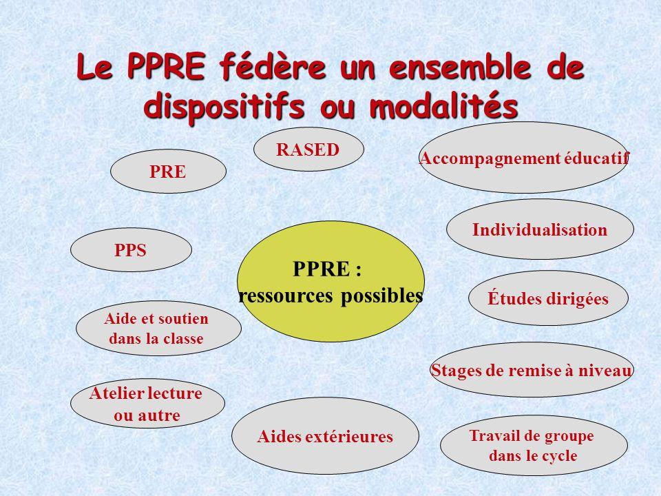 Le PPRE fédère un ensemble de dispositifs ou modalités