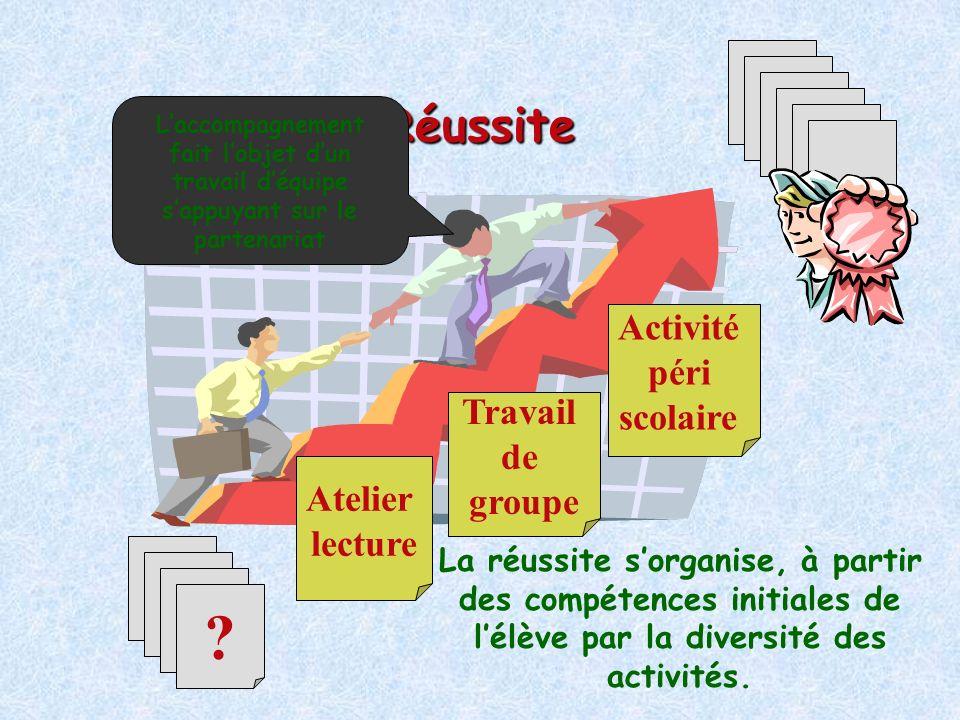 Réussite Activité péri scolaire Travail de groupe Atelier lecture