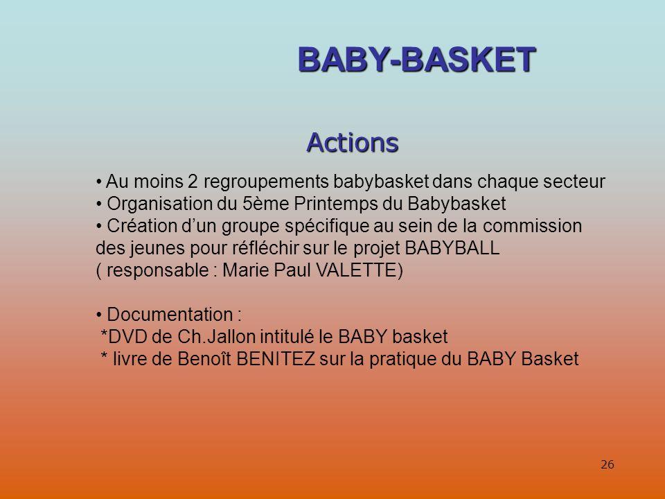 BABY-BASKET Actions. Au moins 2 regroupements babybasket dans chaque secteur. Organisation du 5ème Printemps du Babybasket.