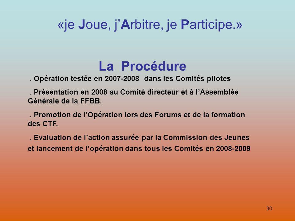 «je Joue, j'Arbitre, je Participe.»