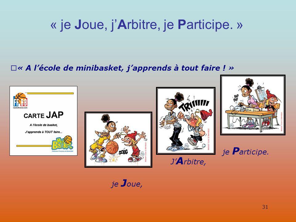 « je Joue, j'Arbitre, je Participe. »