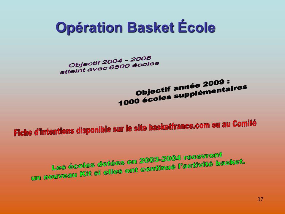 Opération Basket École