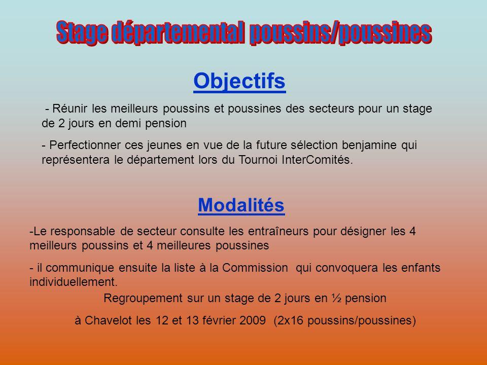 Objectifs Stage départemental poussins/poussines Modalités