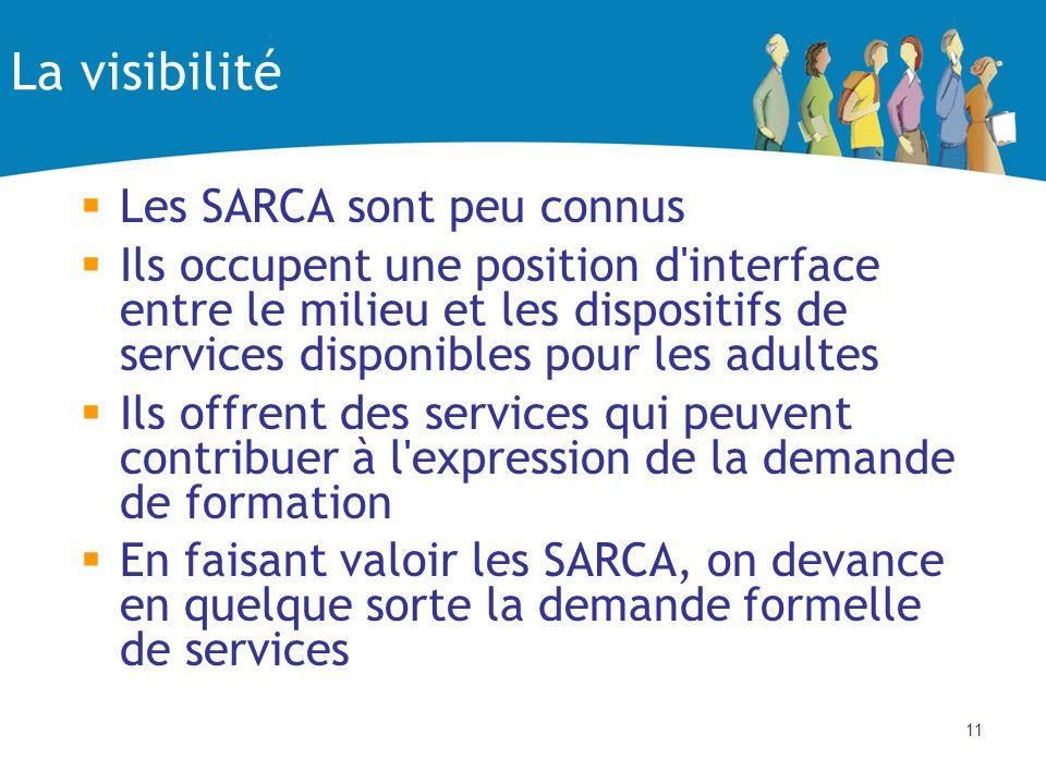 La visibilité Les SARCA sont peu connus