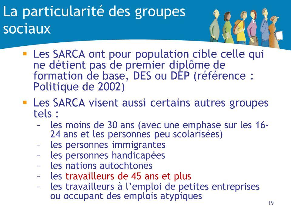 La particularité des groupes sociaux