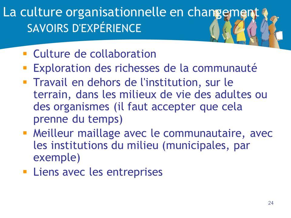 La culture organisationnelle en changement SAVOIRS D EXPÉRIENCE