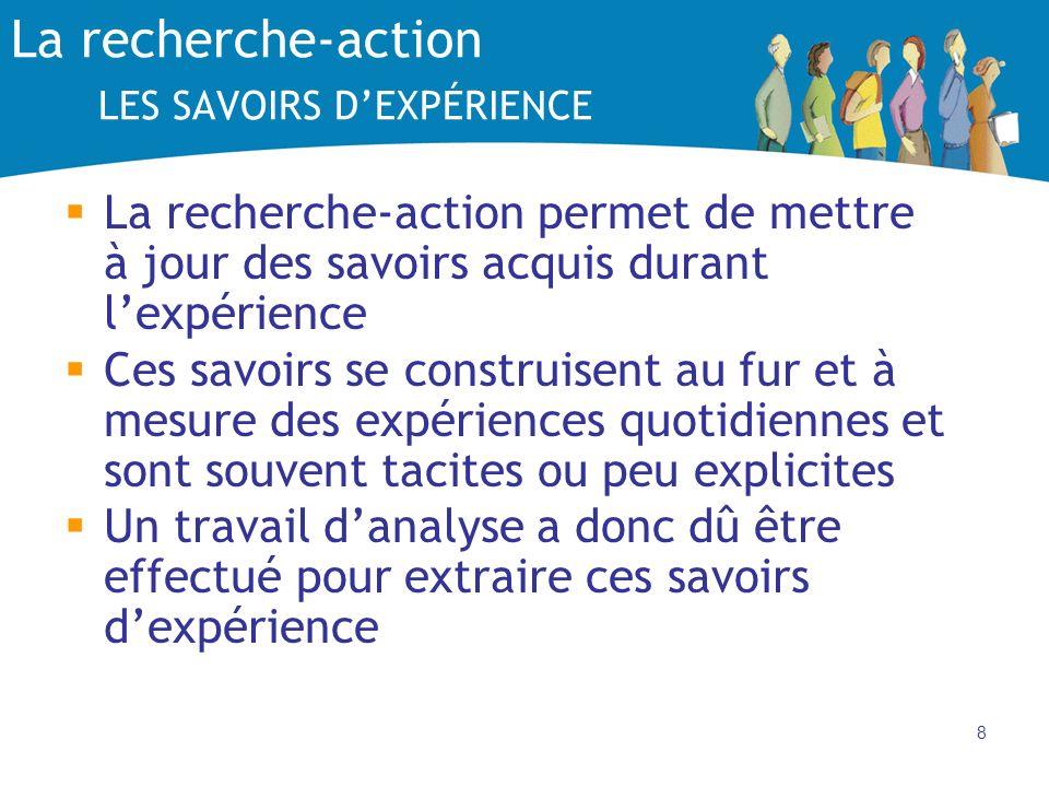 La recherche-action LES SAVOIRS D'EXPÉRIENCE
