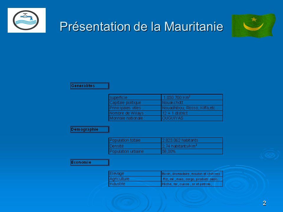 Présentation de la Mauritanie