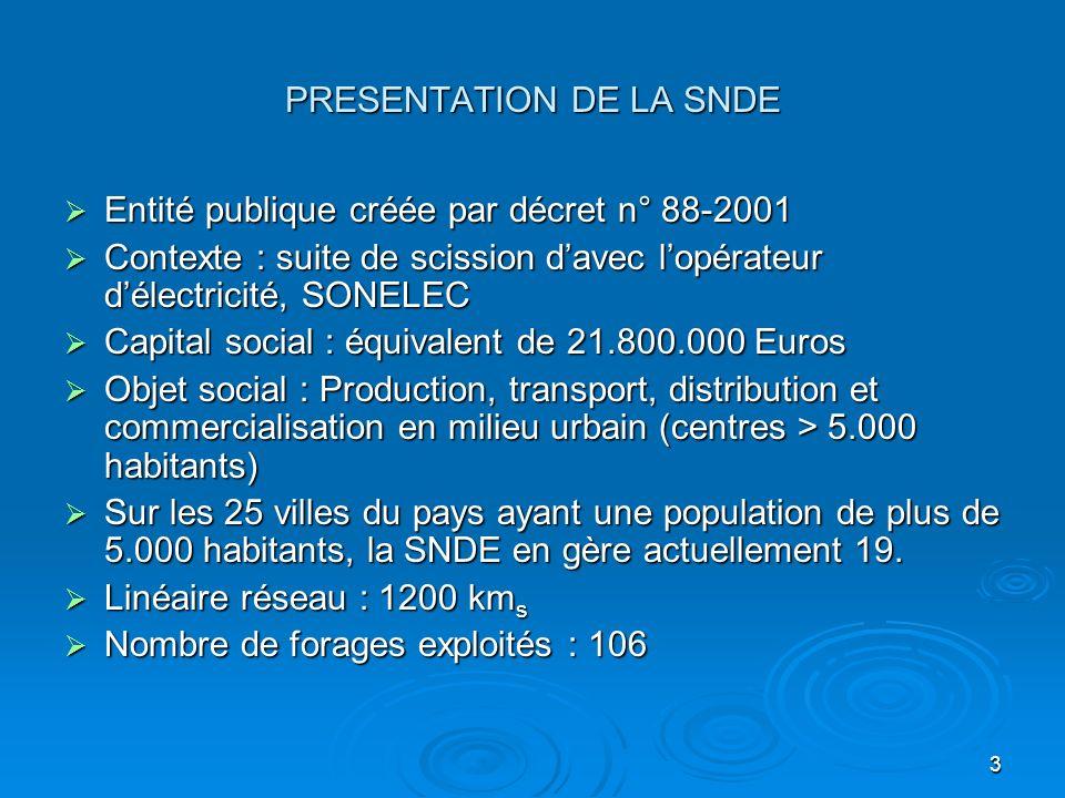 PRESENTATION DE LA SNDE