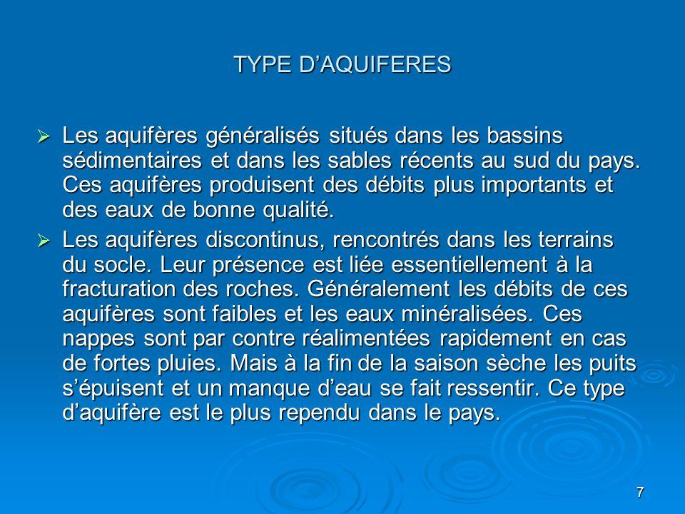 TYPE D'AQUIFERES