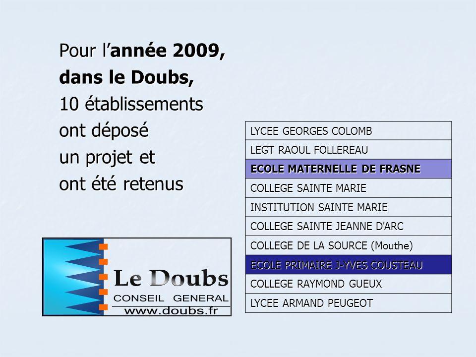 Pour l'année 2009, dans le Doubs, 10 établissements ont déposé