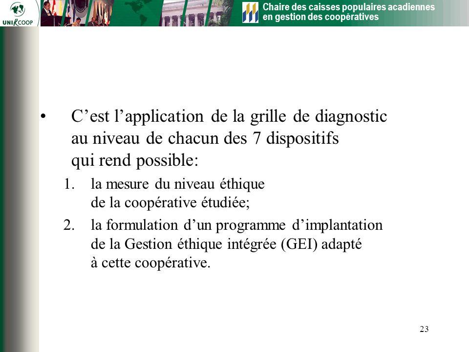 C'est l'application de la grille de diagnostic au niveau de chacun des 7 dispositifs qui rend possible: