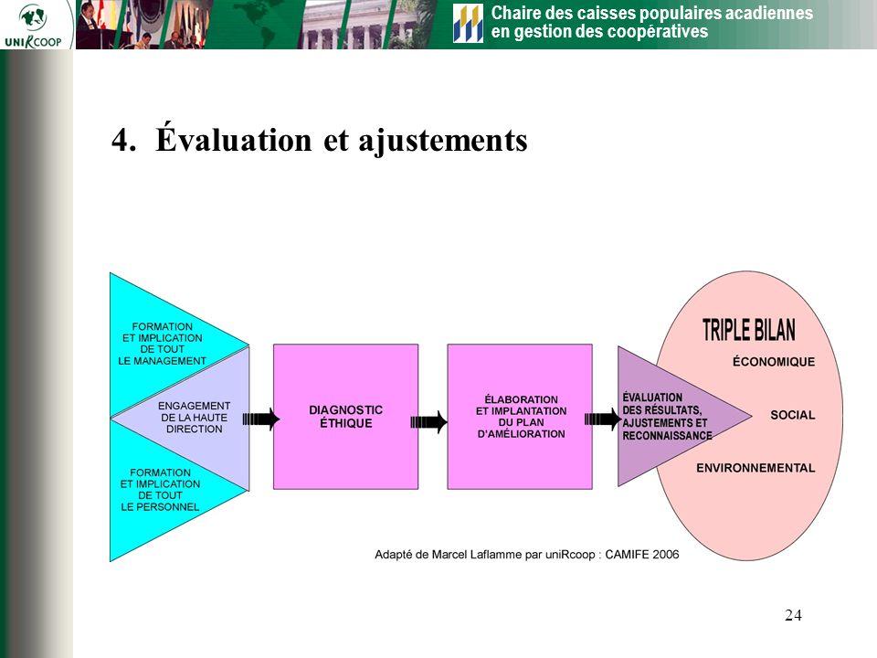 Évaluation et ajustements